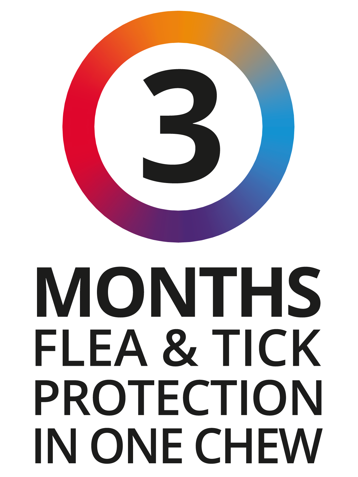 BRAVECTO 12 week Flea & Tick Protection